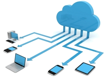 Cloud Application development company